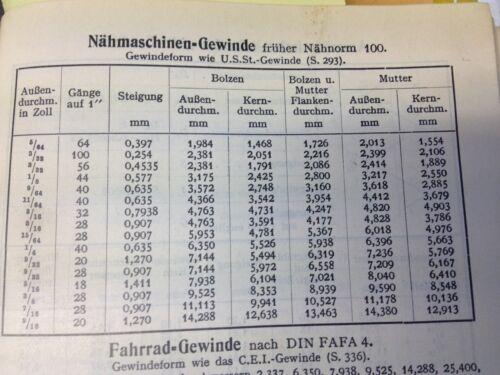 """Fertigschneider 9//64/""""x40 Nähmaschinengewinde Nähnorm 100"""