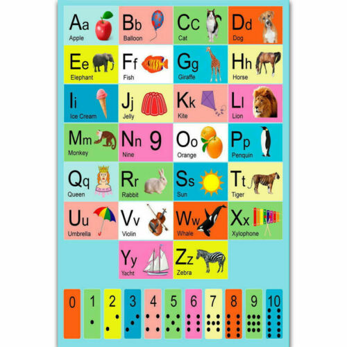W157 Hot New My ABC Alphabet Learn table Chart Classic Child Poster Art Decor