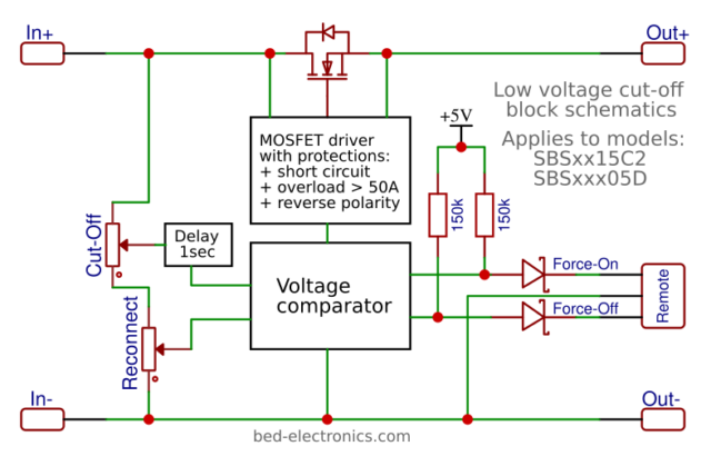 Low voltage Cut-Off for LiPo 15A