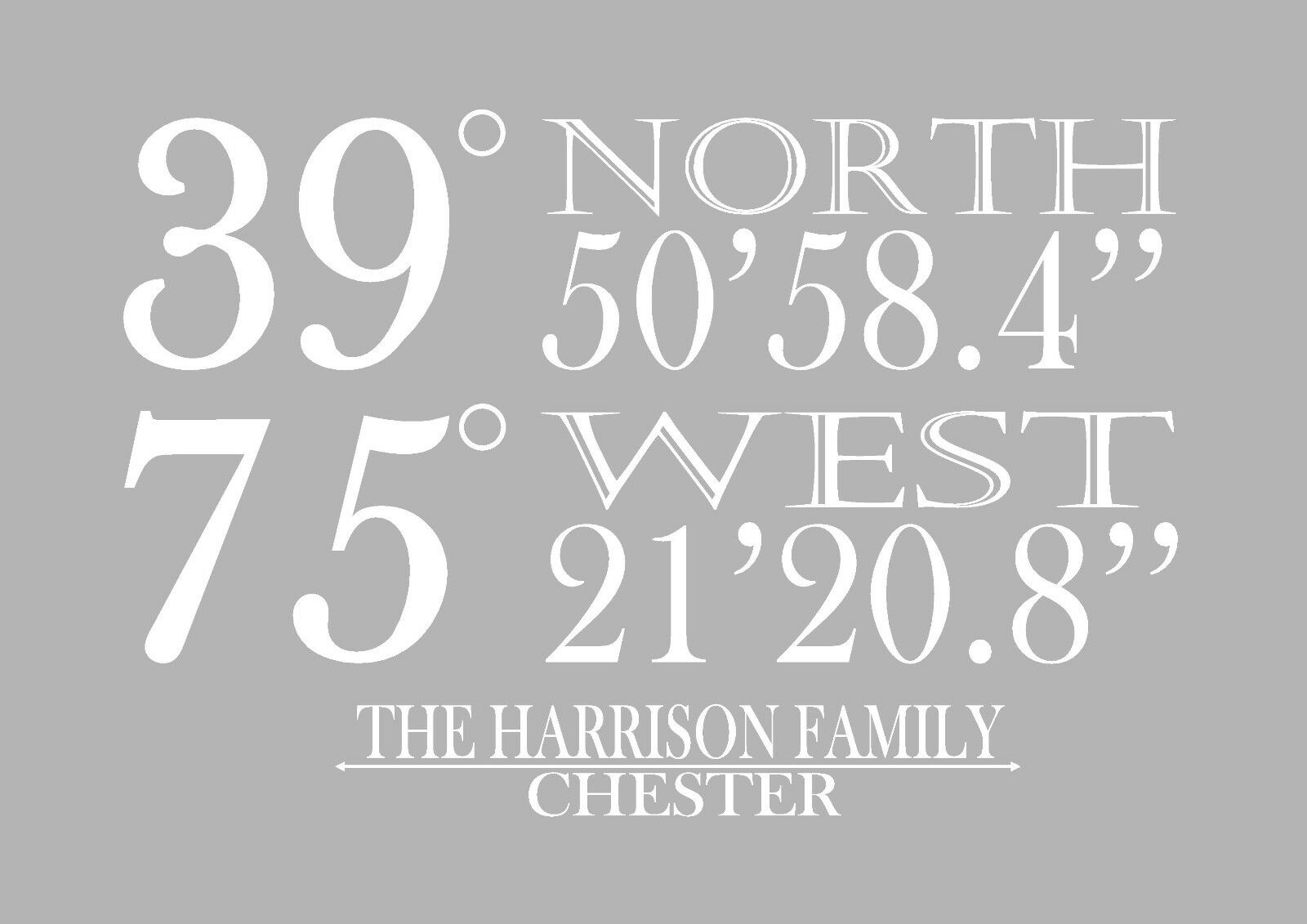 Family coordinates christmas home gift print or canvas personalised grau