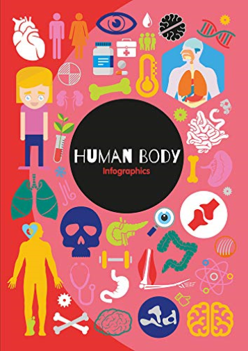 Brundle Harriet-Human Body Infographics (US IMPORT) BOOK NEW