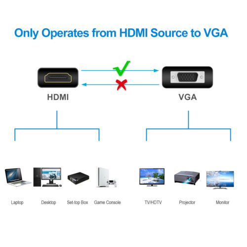 Rankie HDMI to VGA Adapter with 3.5mm Audio Port Black