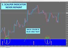 r070 SUPER PREDICTION FOREX no repaint system indicator Metatrader Mt4 Windows