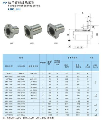 4pcs LMH 12MM  LMH12UU flange linear bushing linear bearing CNC part
