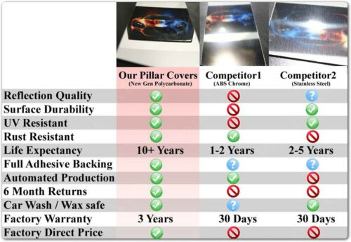 Chrome Pillar Posts for Toyota Matrix 09-13 8pc Set Door Trim Mirror Cover Kit