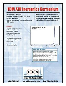 FDM-ATR-FTIR-Inorganics-Germanium-FDM-SearchFaster-tm-Annual-License