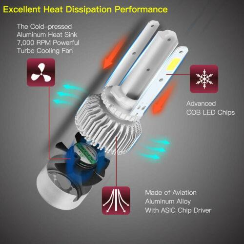 Protekz 6000K LED Headlight Kit for 2016-2016 Chevrolet EQUINOX 9005 High Beam