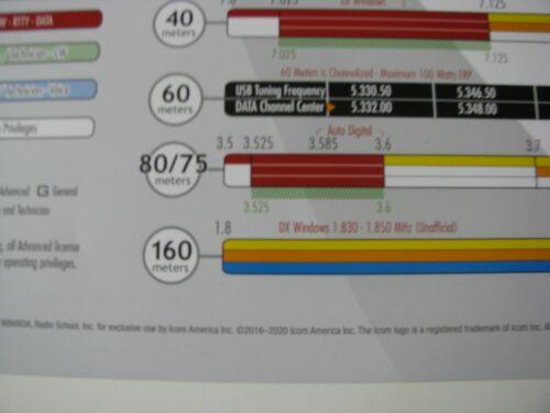 "2020 ICOM Ham Amateur Radio Chart VHF UHF HF Band Plan Sheet Wall Poster 11/""x17/"""