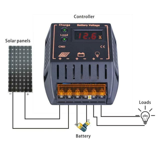 Solar Panel Battery Regulator LCD 5/10/15/20A Charge Controller 12V/24V Auto TS