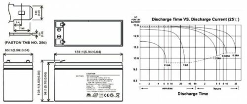 Akku kompatibel KS5.2-12 KS6-12 KS7-12 KS7.5-12 12V 7,2Ah AGM Blei wartungsfrei