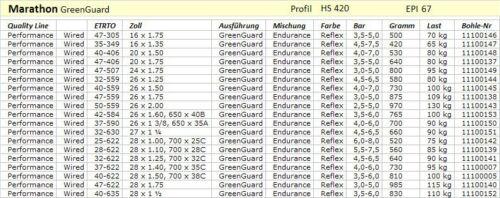 Schwalbe Marathon GreenGuard Reflex HS420 Drahtreifen E-Bike 26x1.50 40-559 26x1