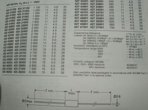 10 x 1800PF 160V Philips KS miniature polystyrene capacitors 2222-425-21802 1N8