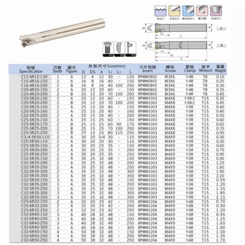 1P EMR5R20-2T-C19-200 CNC Indexable End Milling tool Holder for RPMT10T3 Insert