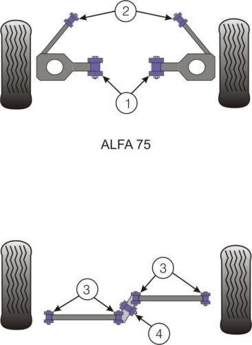 Alfa Alfetta 77-85 Powerflex Avant Bras de commande-Upper Inner buissons PFF1-201