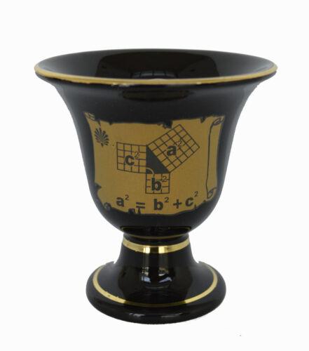 Philosopher Pythagoras cup of justice Pythagorean theorem Greedy Cup