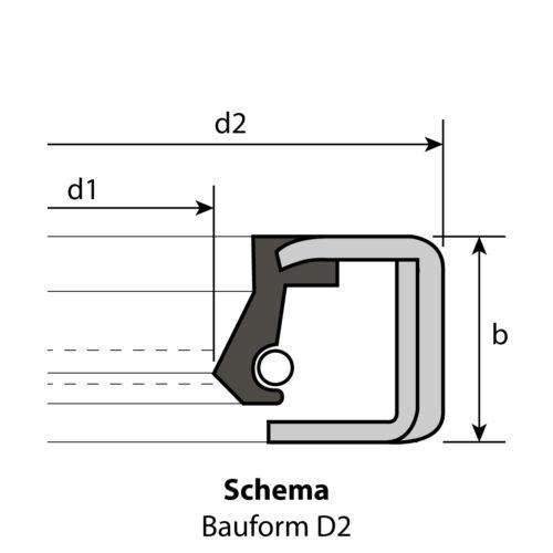 1 Radial-Wellendichtring 75 x 100 x 10 mm D2 NBR 70