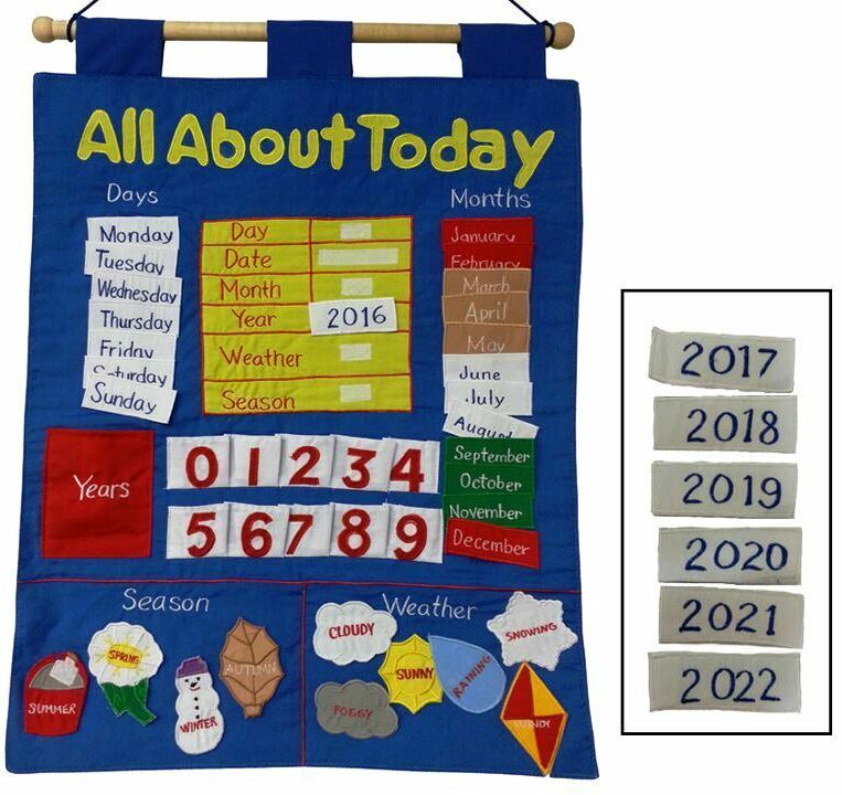 All About Today - Wall Chart