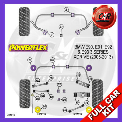 PFR5-1220 Powerflex Rear Subframe 2 in Box Front Bushes ROAD SERIES