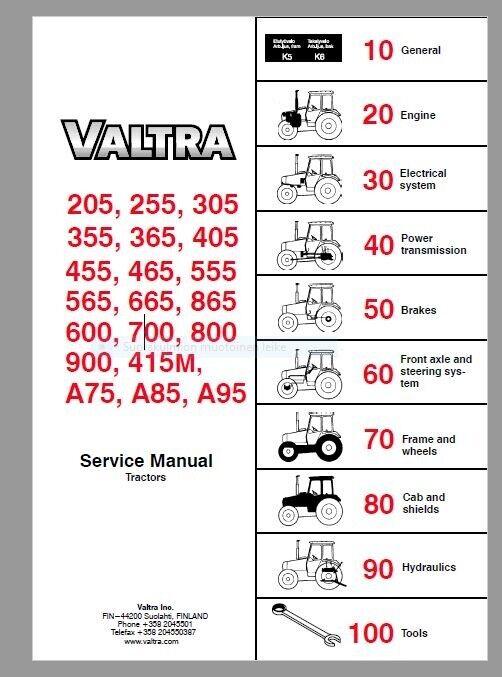 Valtra Valmet, Værkstedshåndbog Valtra Valmet