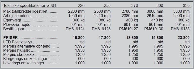 Sneplov, Sigma Pro G301 - 300 cm.
