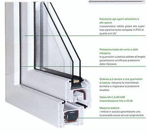 Infissi pvc finestre serramenti anta porte misure standard ebay - Porta finestra misure ...