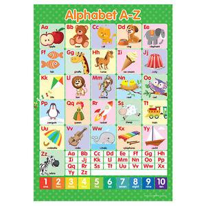 Details about Alphabet A-Z Wall Chart