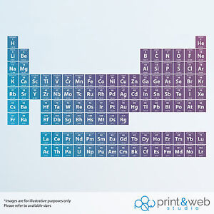 Image Is Loading Periodic Table Wall Decal Sticker Bedroom Vinyl Science