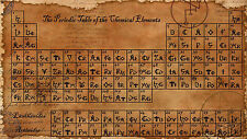 Poster for NEW periodic table of the elements Art Silk Fabric 21x13 Decor 53