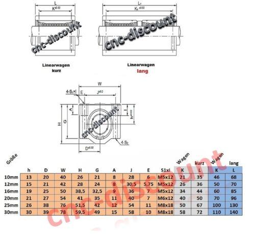 """CNC Linearführung 20x 400mm Set /""""Blau/"""" 2x  lange Linearwagen Wellen Wellenhalter"""