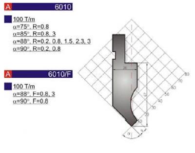 Press Brake Tooling New Twin Vee Die 8/&12mm x 60 degree x 26mm high,Model 20.160