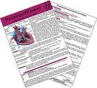 Herzinsuffizienz - Medizinische Taschen-Karte von Nadine Kneip (2013, Buch)
