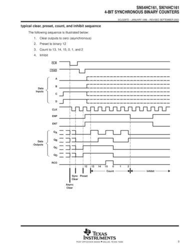 5 x 74HC161 SMD Zähler-ICs 4-Bit Synch Binary SOP-16