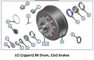Upgrade your 7k trailer axle to 8k oil bath 8000 hybrid 12x2 brake image is loading upgrade your 7k trailer axle to 8k oil publicscrutiny Images