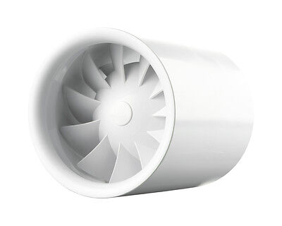 Rohreinschubventilator Soundless Turbine Duo   Mit Kugelgelagertem Motor