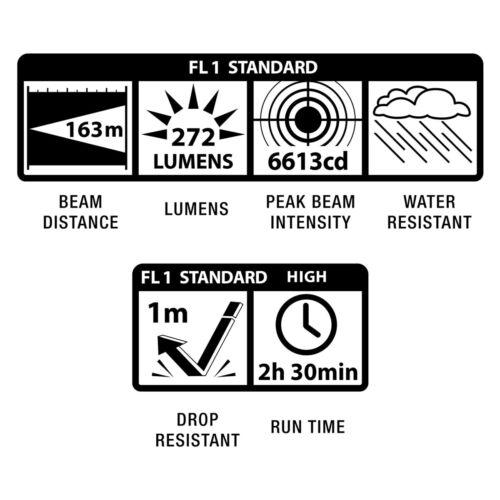 Mag-Lite ® Mini Pro DEL Lampe De Poche Incl Piles AA /& colorée changement lentilles
