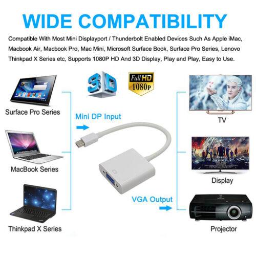 Mini Displayport MiniDP to VGA Adapter Converter For Lenovo ThinkPad W540 T540p