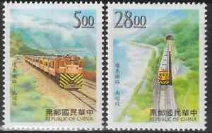 712-CHINA-TAIWAN-1997-ROUND-ISLAND-RAILWAY-SYSTEM-SET-FRESH-MNH-CAT-6-30