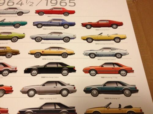 1965 2015 Ford Mustang 50th Anniversary Poster Plus Collector Pin!