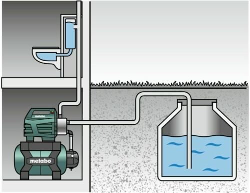 Metabo HWW 3500//25 Inox Hauswasserwerk 600969000