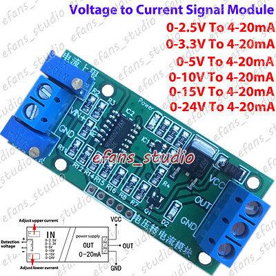 Current 4-20mA// 0-5V Voltage Transmitter Isolation Signal Converter Module