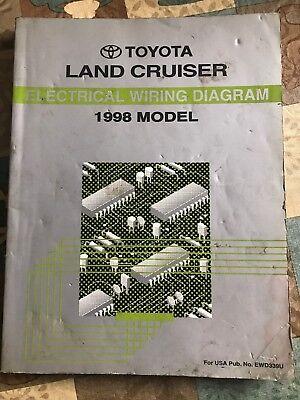 Toyota Land Cruiser Electrical Wiring Diagram Service ...