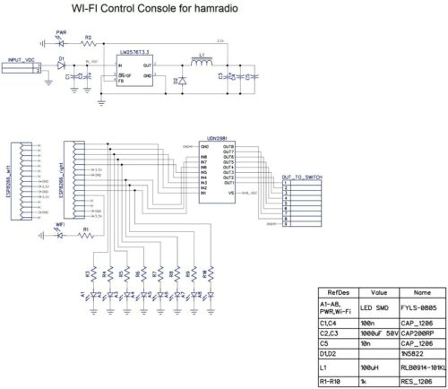 Wi-Fi control console for hamradio antena switch 8 positions 12 or 24 VDC