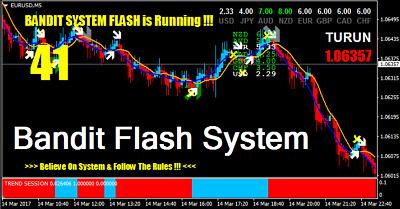 Bandit flash forex trading system