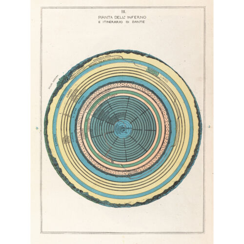 Caetani 1855 Map Chart Hell Dante Divine Comedy Extra Large Art Poster