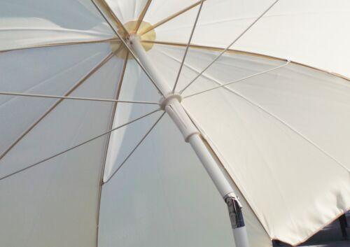 Schneider Strandschirm Sonnenschirm Rundschirm 180cm Schirm Gartenschirm V1W