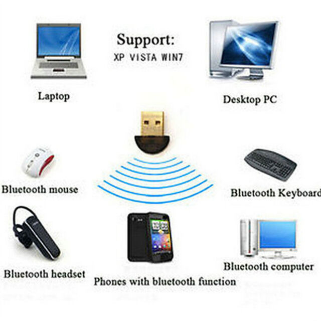 1PC Bluetooth 4.0 USB 2.0 CSR4.0 Dongle Adapter For Win 8 7 XP Laptop PC Catchy