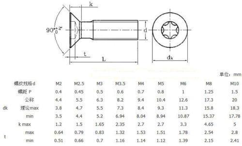 M1.6 Stainless Steel Torx T/&TX Socket Countersunk Round Head Screw Bolts 50Pcs