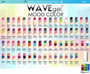 Image Is Loading Wavegel Mood Change Wave Gel Nail Polish More