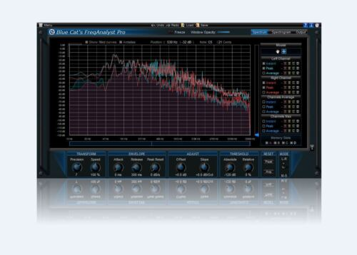 Blue Cat Audio FreqAnalyst Pro Spectrum Analyzer Software Plug-In E-Delivery