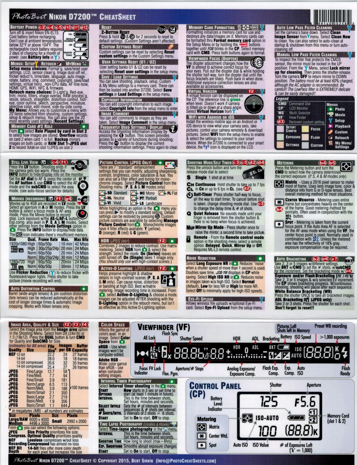 Nikon D7200 Digital Instruction Camera DSLR MAMUAL CheatSheet PhotoBert
